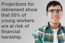 Projections for retirement show that 55% of young workers are at risk of financial hardship