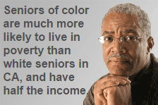 Seniors of color are much more likely to live in poverty than white seniors in California, and have half the income