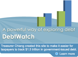 DebtWatch - A powerful way of exploring debt